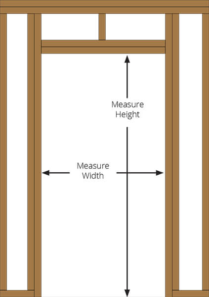 Use The Table Below To Determine Which Door Size You Should Order Based On  The Measurement Of Your Rough Opening.